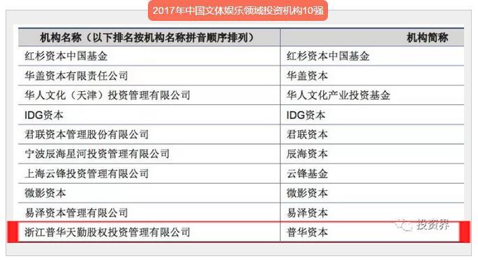 文娱体育TOP10.jpg